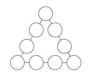 Triángulo de círculos