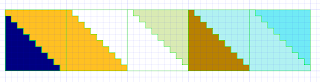 graph for beaded crochet jewelry