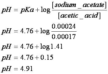 pH calculations and more in fundamentals of pharmaceutics ...