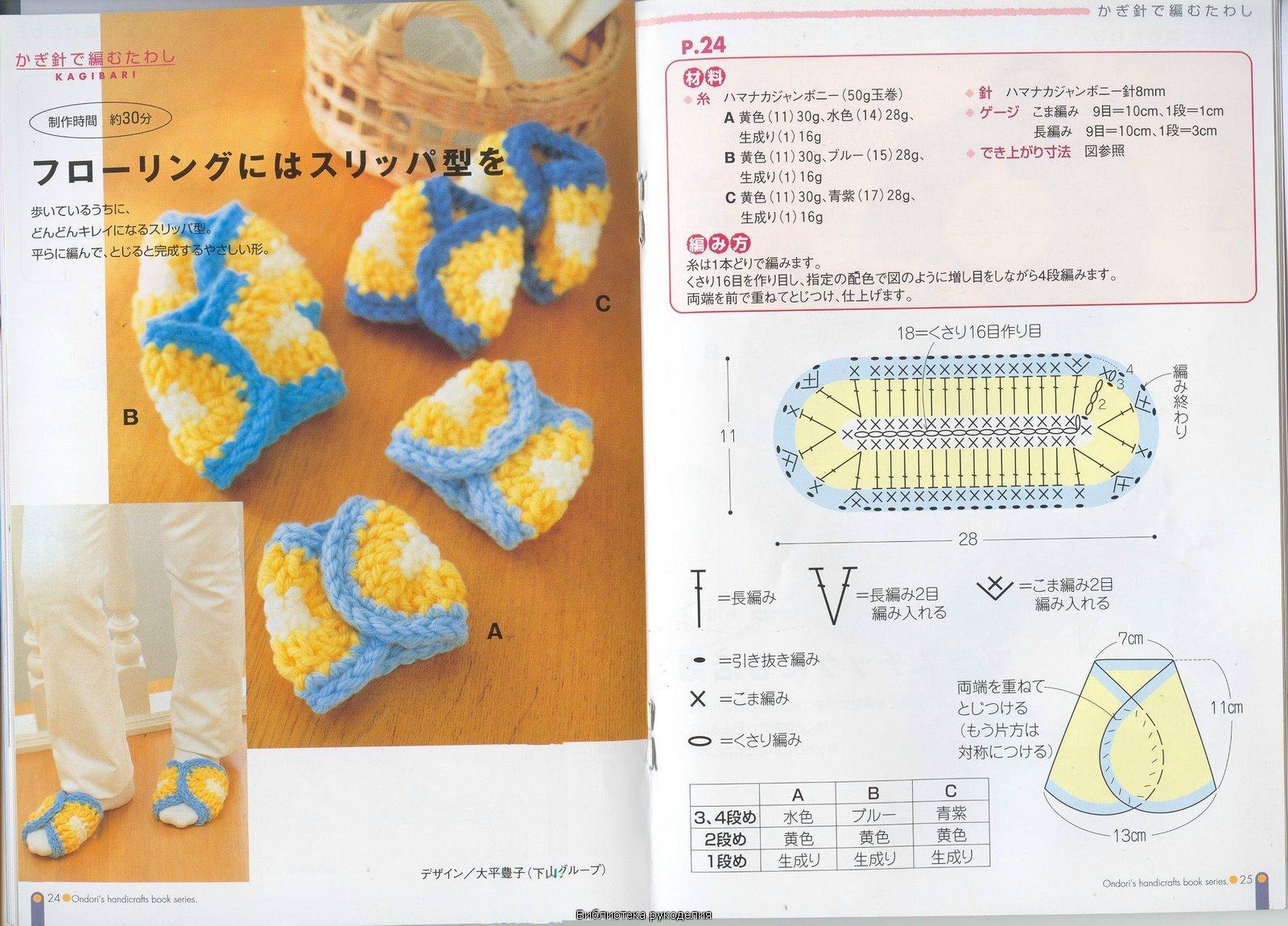 Схема вязания мочалки варежки