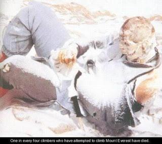 Mortos do Everest