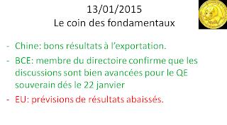 actualités bourse 13/01/2015