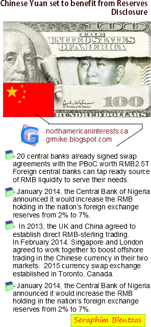 china, china imports, yuan, renminbi, renminbi yuan, renminbi exchange, currency swap, currency reserves, foreign exchange, gold reserves, china reserves, china disclosure, africa, china gold, china gold reserves,