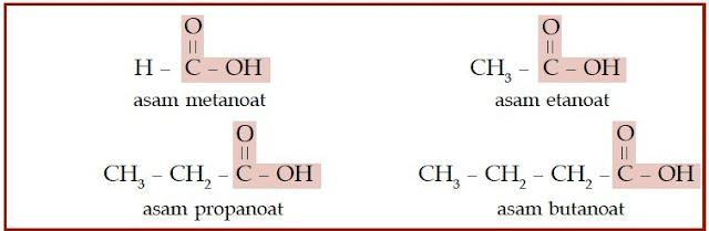 Senyawa asam karboksilat memiliki gugus COOH yang terletak di ujung rantai karbon