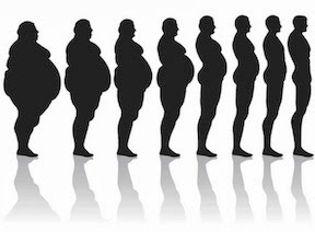 http://www.boston.com/lifestyle/health/blog/inpractice/obesity.jpg