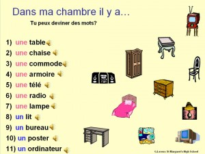 Touris en france - Description d une chambre en anglais ...