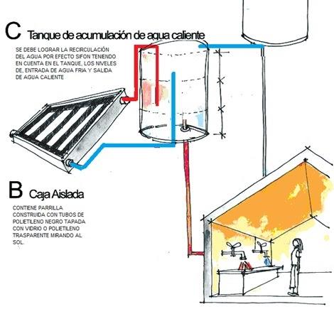 Calentador solar para agua casero