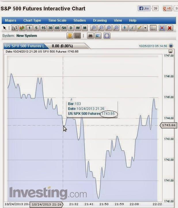 Binary options trading signals 2013