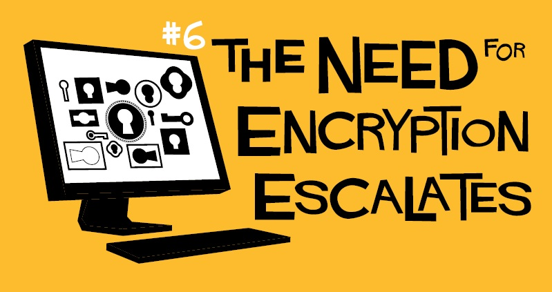 6. The Need for Encryption Escalates