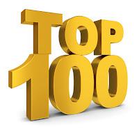 Yabancı Hit Şarkılar Top 100  Listesi Kasım 2015