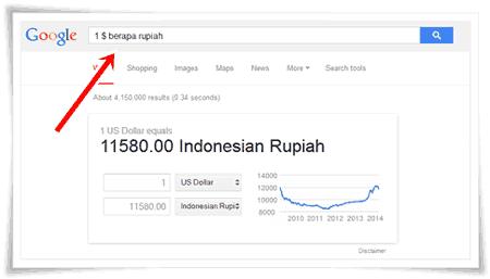Kurs valuta asing citibank malaysia