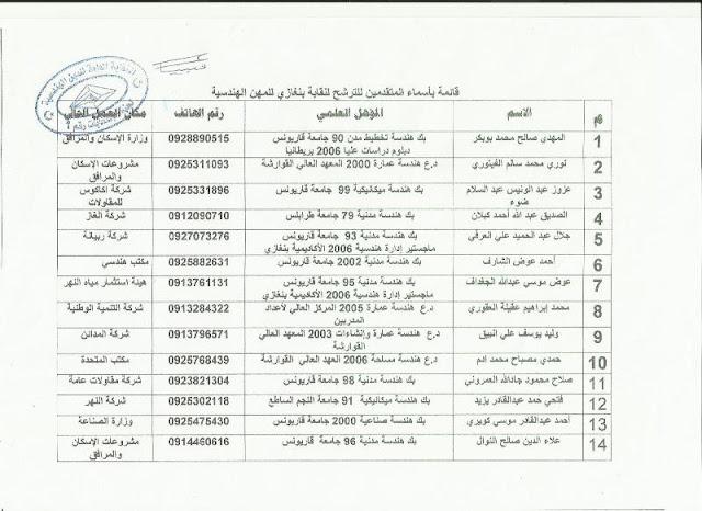 المرشحون لانتخابات نقابة المهن الهندسية بنغازي %D8%A7%D9%84%D9%85%D