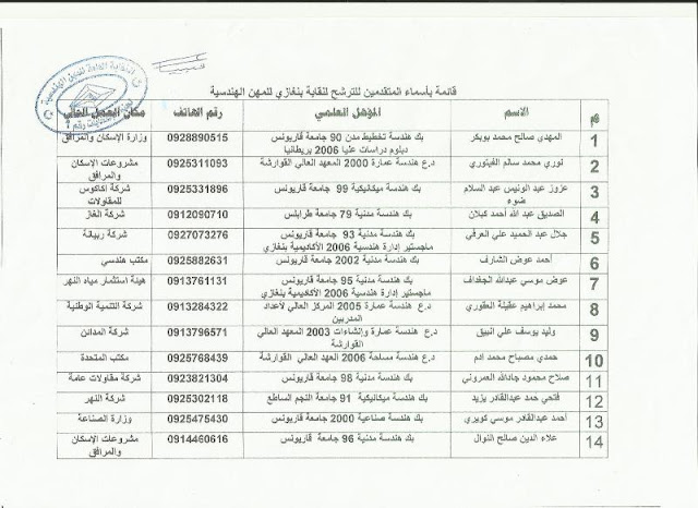 """المرشحون لانتخابات نقابة المهن الهندسية بنغازي ط§ظ""""ظ…ط±ط´طظٹظ†1.jp"""