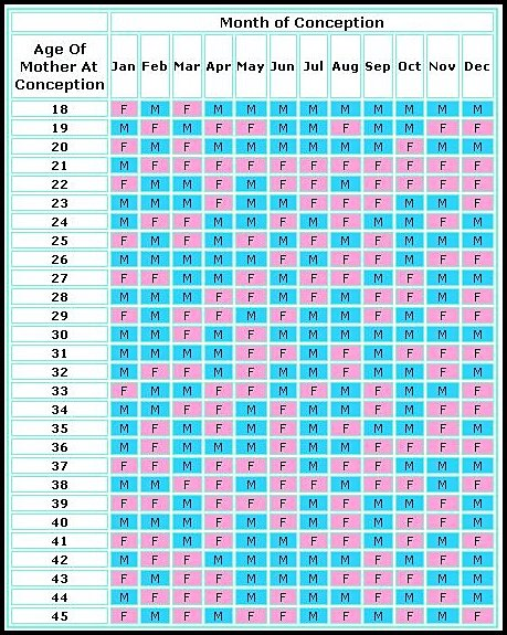 Download image Chinese Birth Calendar PC, Android, iPhone and iPad ...
