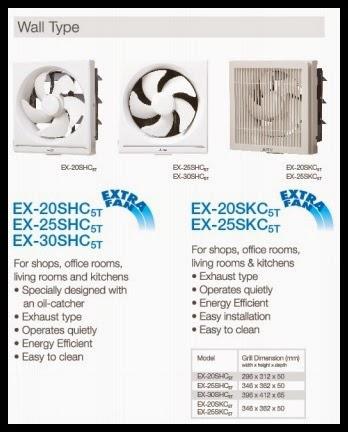 ventilation fan wall type