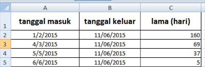 Datedif dalam Microsoft Excel