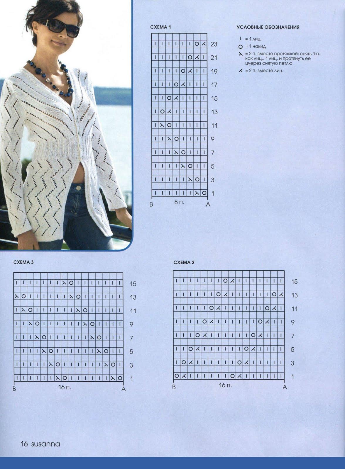 Ажурное вязание спицами для женщин кардиганы схемы  738