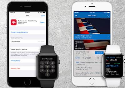 Harga  Dan Spesifikasi Apple Watch