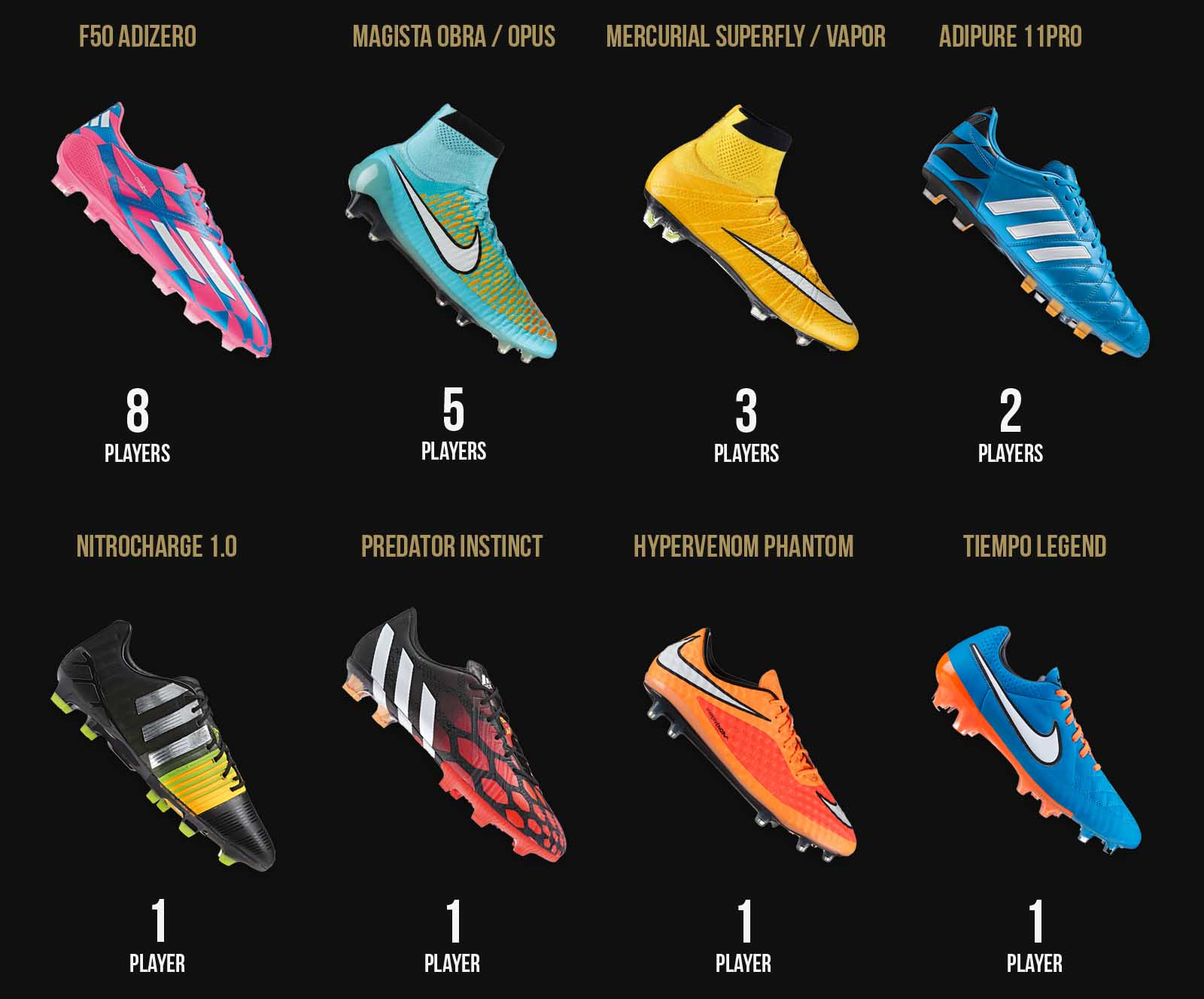 messi nike football boots