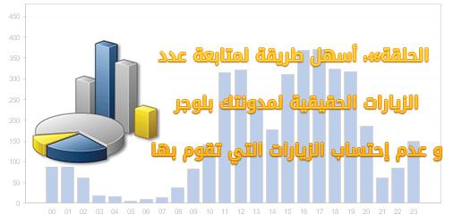إحصائيات بلوجر1