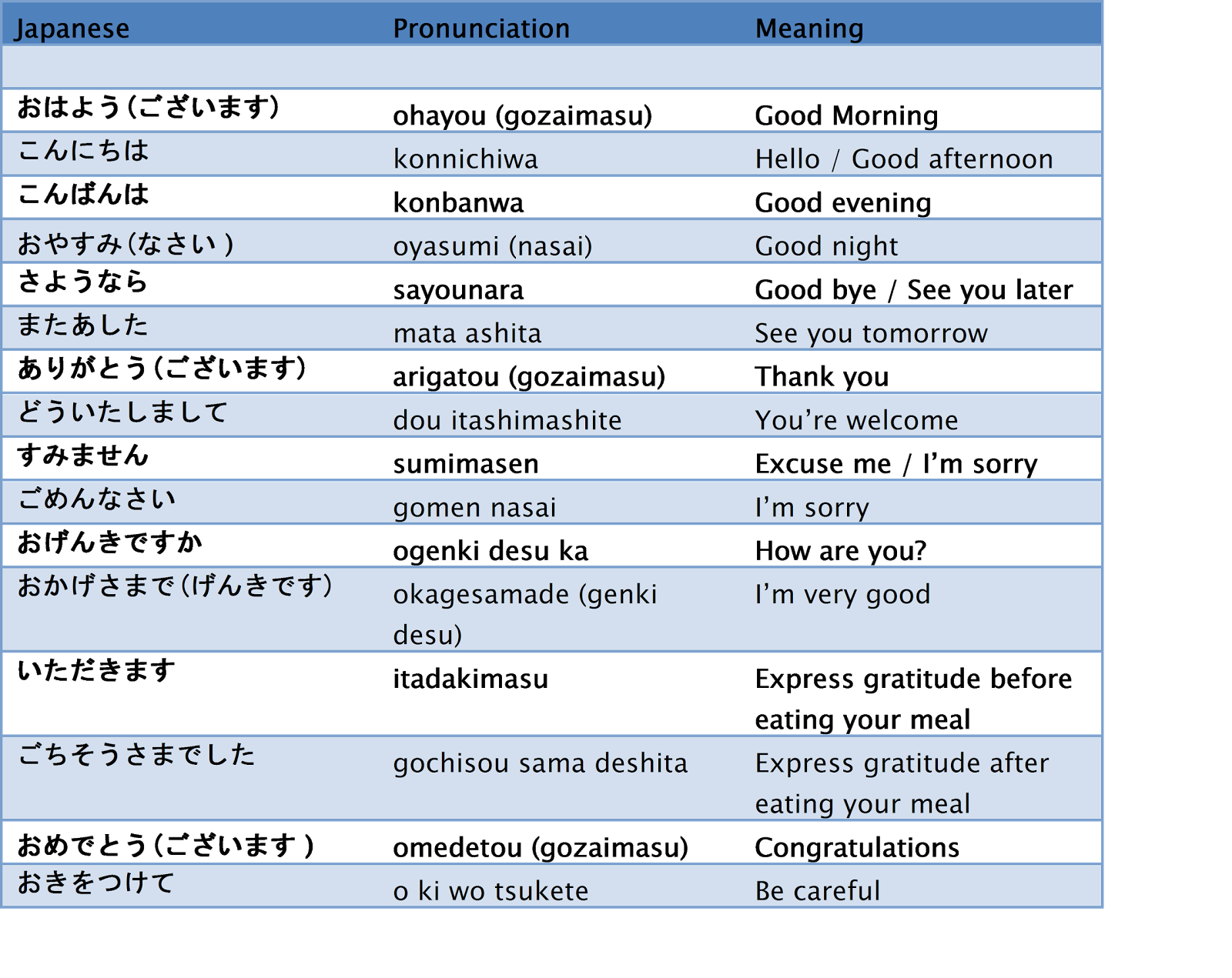 How do you learn japanese japanese greetings japanese greetings m4hsunfo Images