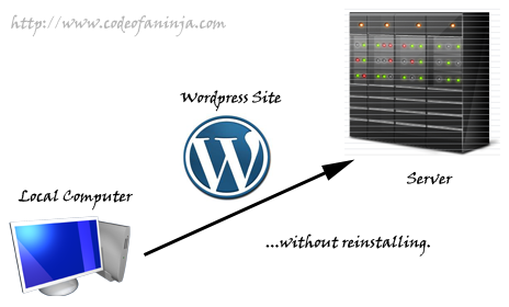 Transfer Wordpress Site From Local Computer to Server Without Reinstalling