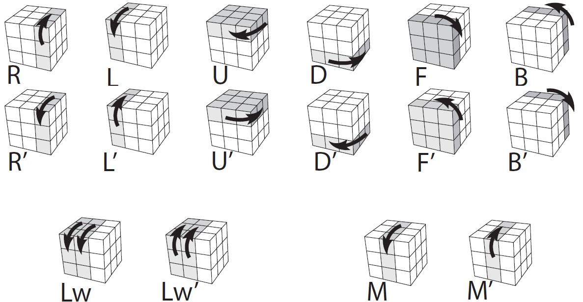 Soluci�n Rubik: julio 2012