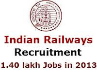 Indian Railway Recruitment 2014
