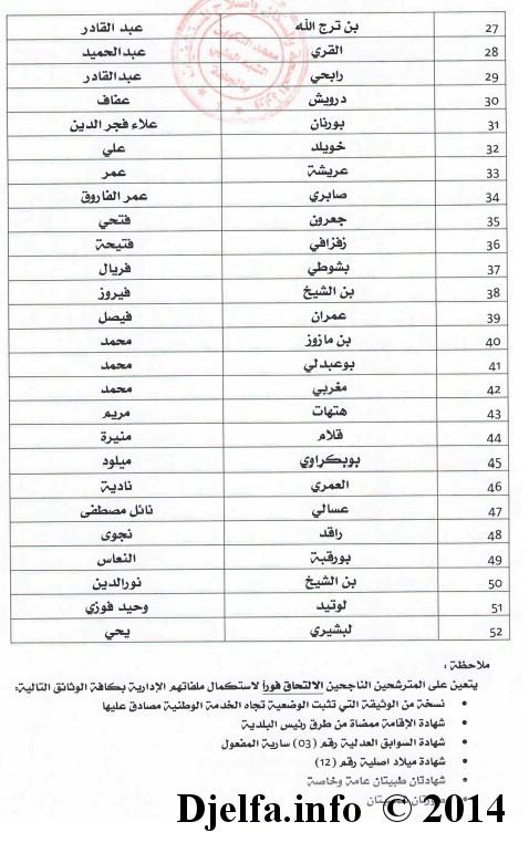 قائمة الناجحين في مسابقة الشبه الطبي (مساعد ممرّض) لولاية الجلفة 02.jpg