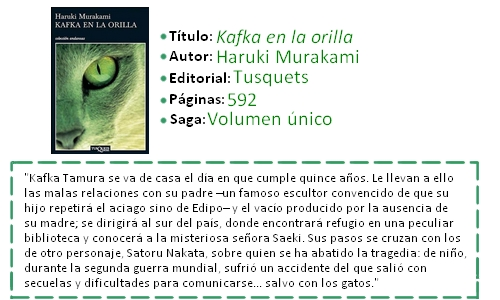 https://www.goodreads.com/book/show/463051.Kafka_en_la_orilla?from_search=true