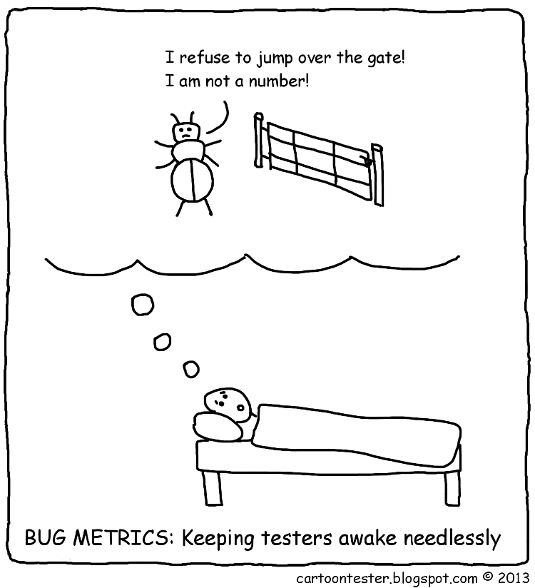 how to find bugs in software