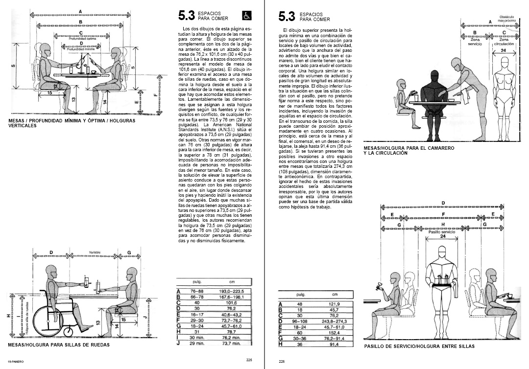 Panero las dimensiones humanas en los espacios interiores for Medidas en arquitectura pdf