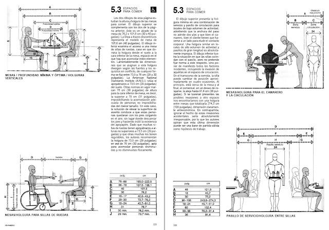 Panero las dimensiones humanas en los espacios interiores for Libro medidas arquitectura