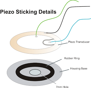 how to stick piezo