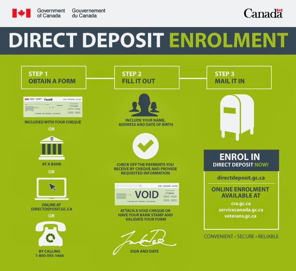 Top Forex Brokers in Canada - DailyForex com