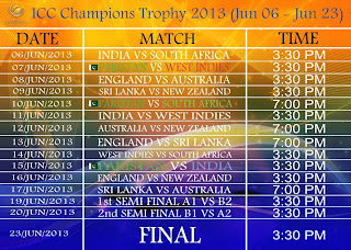 In Champions Trophy 2013 Tournament First ODI Match Would Be Between India