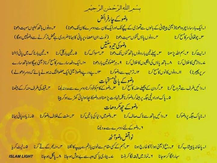 Wazu ka tariqa, Faraiz, Sunnaten wagairah Malumat (Plz Read Complete post)