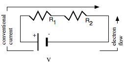edexcel physics help