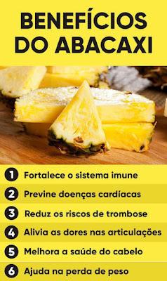 Saúde com Abacaxi.
