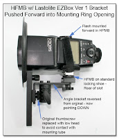 HFMB w/ Lastolite EZBox Ver 1 Bracket - Pushed Forward into Mounting Ring Opening