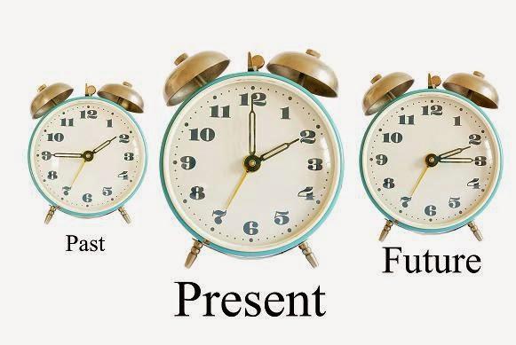 Kalimat present, past dan future tense - Belajar Bahasa ...