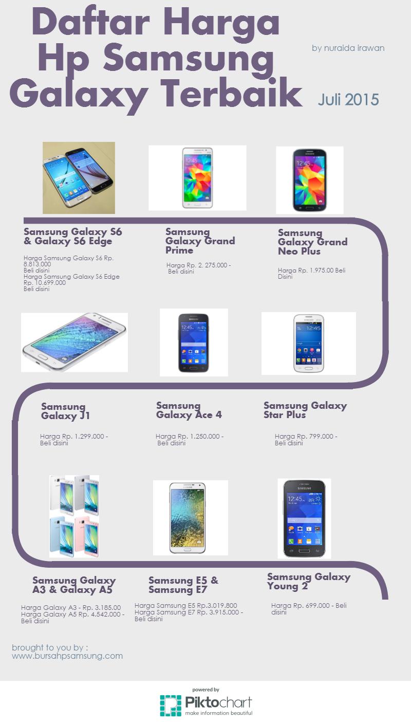 Rekomendasi Daftar Harga HP Samsung Galaxy Terbaik ...