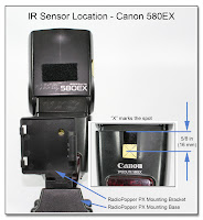 IR Sensor Location - Canon 580EX (in place)