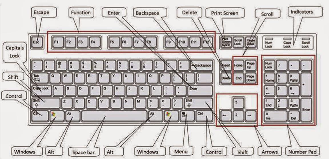 most useful keyboard shortcuts for windows