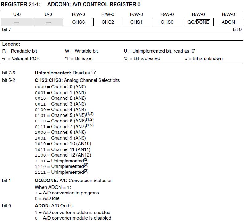 ec501 embedded system application Fall 2014 - arm version elec 3040/3050 embedded systems lab (v p nelson) c programming for embedded system applications.