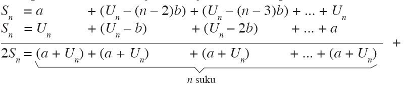Galih Rahmadi Contoh Soal Barisan Dan Deret Aritmatika Geometri Pengertian Rumus Sifat Sifat