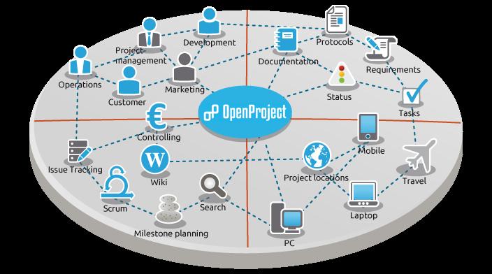 open source project management
