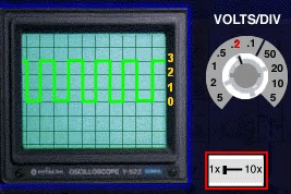 cara menghitung amplitudo gelombang