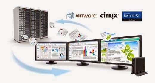 ViewSonic Desktop Virtualization