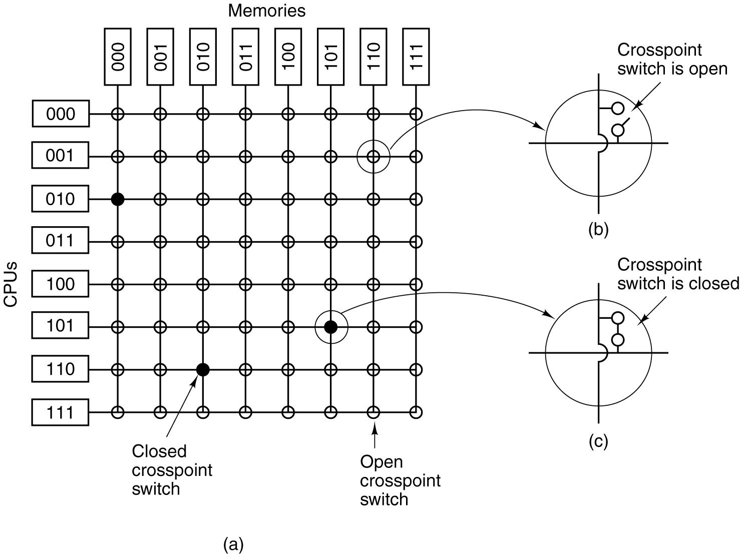 tech search  memristor